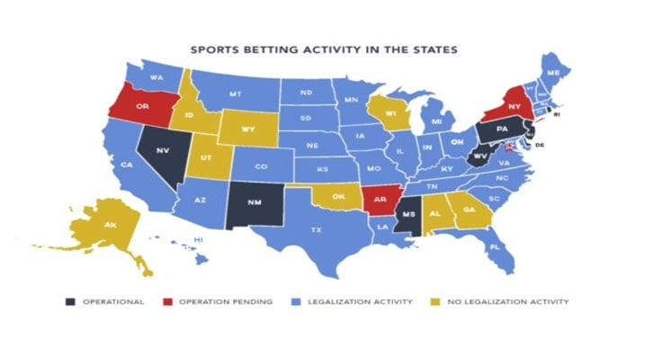 Legal Sports Betting In The USA